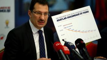AK Parti olağanüstü itiraz sürecini başlattı